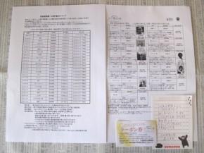 生産者情報や放射能測定結果など(九州野菜王国)